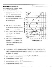 Solubility Curve handout