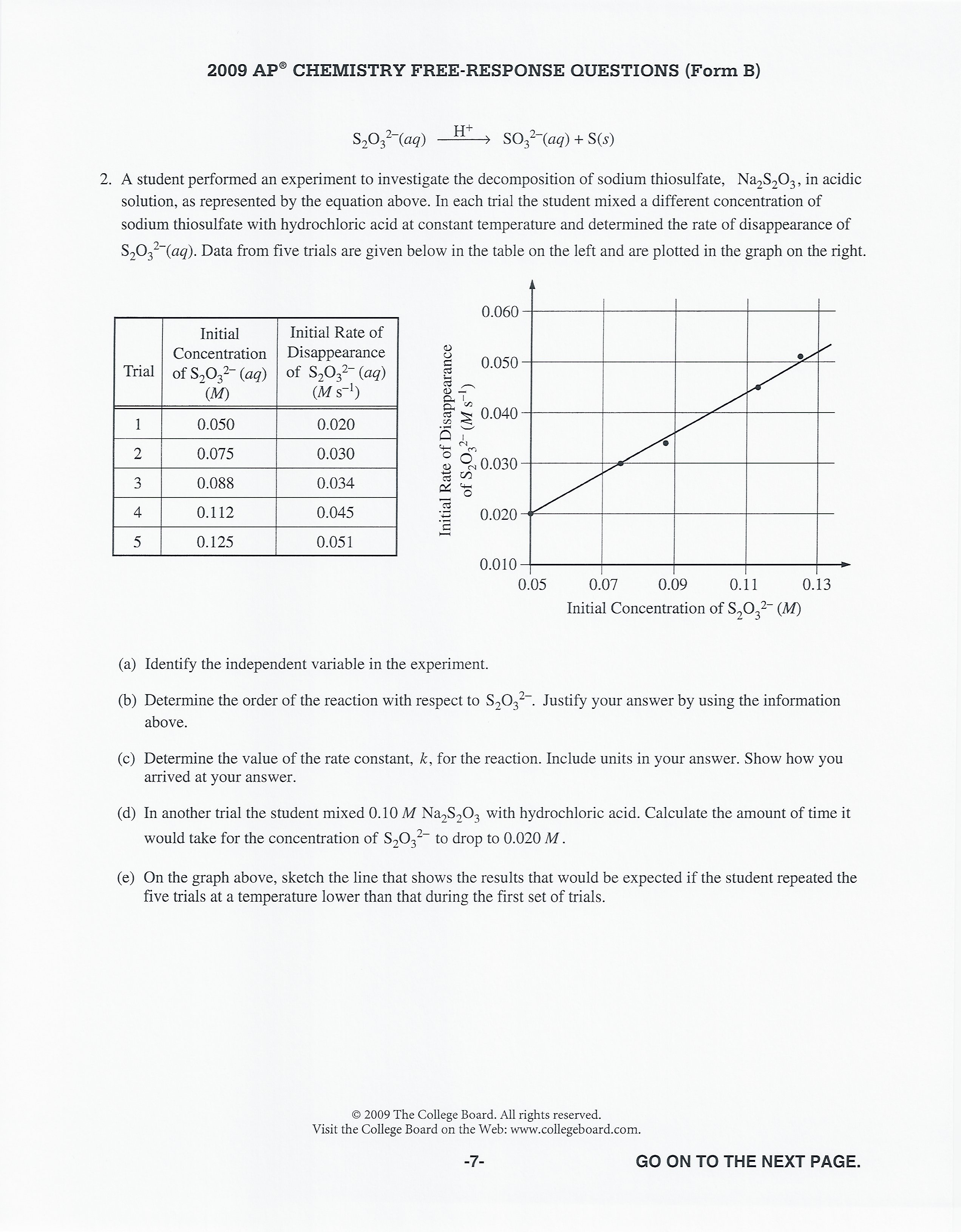 determination of a rate law lab An equation called the rate law expresses the relationship of the reaction rate to  the  the purpose in this lab was to experimentally determine the rate constant k,   the goal of determining the values of k, the exponents x and y, and the rate of.